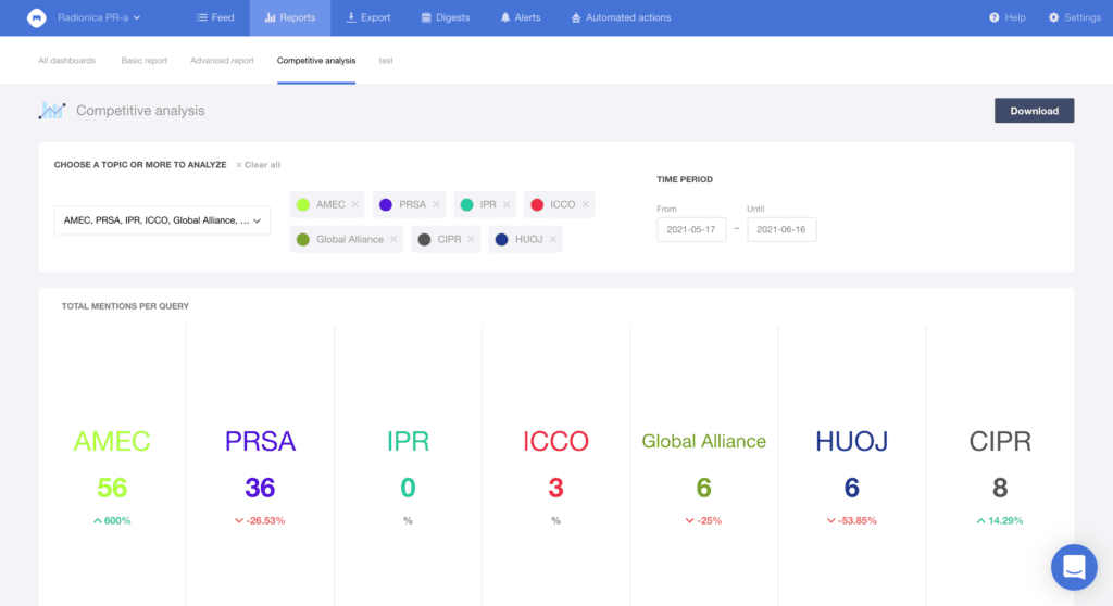 competitive analysis in mediatoolkit to monitor competitors